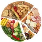 SO.RI.SO S.r.l. | Dietista